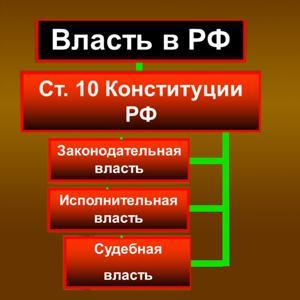 Органы власти Софпорога